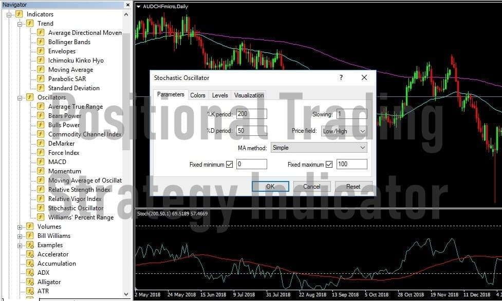 POSITIONAL TRADING